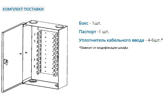 Комплектация телефонного бокса 30 пар (до 3 плинтов LSA-PLUS)