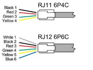 rj12 rj45 wiring diagram with Rubric 52 on Usb To Rj45 Wiring Diagram as well Db15 To Rj45 Wiring Diagram furthermore 628101 moreover Cat 6 Connector Wiring Diagram additionally Rj11 Cat5 Wiring Diagram.
